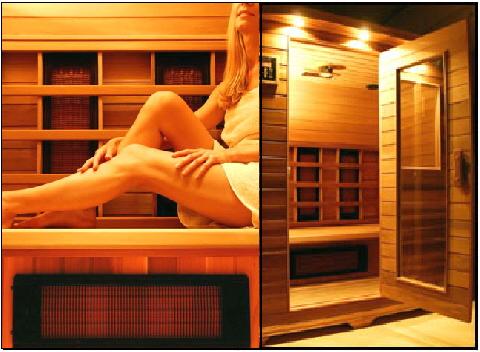 Infrared Sauna The London Spa